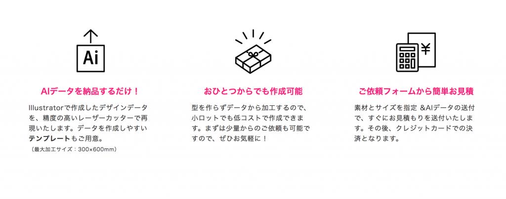"""オンラインレーザー加工サービス""""Anymany""""を開始します!"""